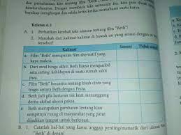 Jawab tabel berikut dari buku cetak kelas 7 halaman 145 brainly co id. Jawaban Tugas Individu Bahasa Indonesia Kelas 8 Halaman 18 Pencari Jawaban