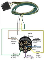 7 way trailer connector wiring diagram on 7 images free download Seven Way Trailer Wiring Diagram 7 way trailer connector wiring diagram 8 7 spade trailer wiring diagram trailer plug diagram seven way trailer plug wiring diagram