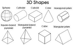 3d Figures Chart Printable Chart 3d Shapes Printable 3d Shapes For Kids