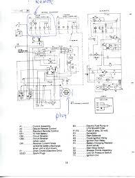onan wiring diagram lt wiring diagrams best onan wiring diagram lt lesco wiring diagram karcher wiring diagram onan generator wiring diagram 611 1157 onan wiring diagram lt
