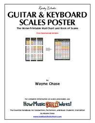 Guitar Scale Wall Chart Guitarandkeyboardscalesposter_waynechase_freeedition By