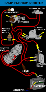 simple shovelhead wiring diagram simple image simple shovelhead wiring diagram simple image wiring diagram