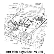 1971 bronco wiring diagrams ford truck fanatics ford bronco repair manual pdf at 1975 Ford Bronco Wiring Diagram