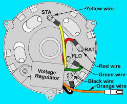 wiring diagram for alternator conversion wiring diagram vw alternator conversion wiring diagram 83 generator get source yesterday s tractors by 12 volt conversion