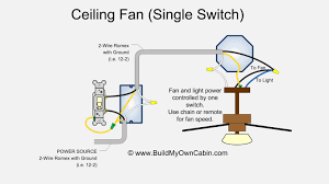 ceiling fan wiring diagram (single switch) fan wiring diagram 2006 ford taurus at Fan Wiring Diagram