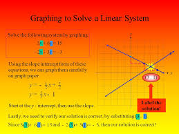 8 graphing