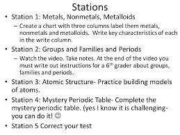 List of words Center: Periodic Table Mendeleev Groups Periods ...