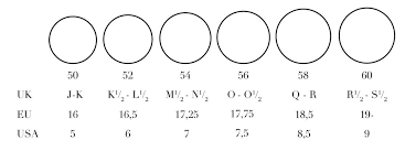 British Ring Size Chart Ring Size 54 Famous Ring Images Nebraskarsol Com