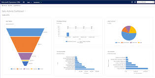Chart Your Course To Success With Microsoft Dynamics Crm