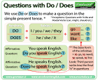 Summary of tenses in english pdf