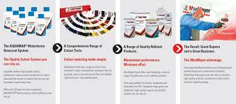 Max Meyer Paint Colour Chart Why Maxmeyer