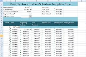 How To Amortization Schedule Excel Monthly Amortization Schedule Excel Template Uk Project