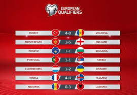 You can view individual matches for {{ eventteamsize === 1 ? Euro 2020 Qualifier Result Euro Football Results Ronaldo