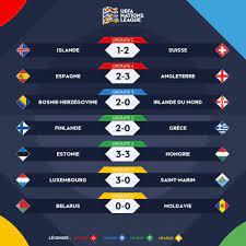 الهداف - Elheddaf - نتائج مباريات اليوم من دوري الامم الاوروبية.