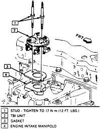 5 model 700 tbi unit mounting late 2 5l engines
