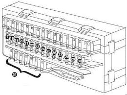 peugeot 405 fuse box diagram fuse diagram peugeot 405 fuse box diagram