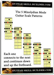 How To Read Guitar Scale Charts Mixolydian Mode Guitar Scale The Most Common And Useful