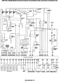 87 yj wiring diagram wiring diagrams and schematics 87 wrangler solenoid wiring diagram diagrams and schematics 1987 jeep wrangler yj
