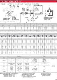 Cherrymax Rivet Sps Fastener Division A Pcc Company Pdf