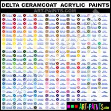 Craft Paint Conversion Chart Acrylic Paint Conversion Chart Bedowntowndaytona Com