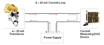 fundamentals system design and setup for the 4 to 20 ma current industrial grade transducers commonly use current signals to transmit data this is in contrast to most other transducers such as thermocouples and