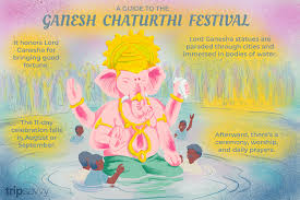 2019 Ganesh Chaturthi Festival In India Essential Guide