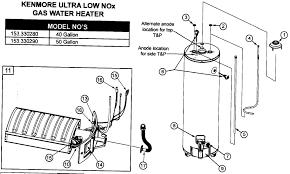 gas water heater parts diagram schematic gas wall heater diy gas water heater parts diagram atwood water heater wiring diagram
