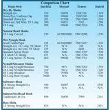 Hook Comparison Chart Dai Riki 285 Nymph Hook