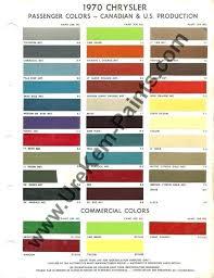 Napa Auto Paint Color Chart Www Bedowntowndaytona Com