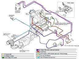 mazda rx8 map sensor mazda get images about world maps mazda rx8 map sensor