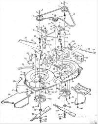 craftsman lawn mower engine parts diagram lawn mower parts diagram rhdiagramchartwiki relieving sears model by glsense