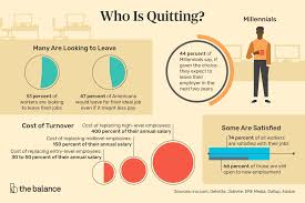 A Good Reason For Leaving A Job The Best And Worst Reasons For Leaving A Job