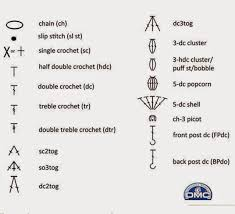 Crochet Stitch Symbol Chart Reading Crochet Symbol Chart