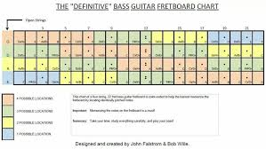 Notes On A Fretboard Chart The Definitive Bass Guitar Fretboard Chart In 2019 Guitar