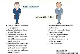 Cheap Whole Life Insurance Quotes Inspiration What Is The Difference Between Term And Whole Life Insurance