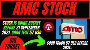 AMC STOCK! AMC STOCK PREDICTION, AMC ...