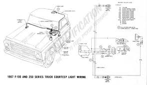 ford 1965 ford f 100 instrument panel wiring schematic 1965 additionally 1965 mustang wiring diagrams average joe restoration together 1966 ford wiring diagram manual 1966 ford f dash