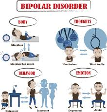 a comprehensive list of psychology research paper topics bipolar disorder