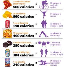 Diet And Excercise Eating Vs Exercise Why Your Food Choices Always Win