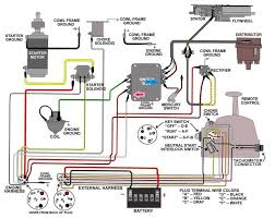 wiring diagram mercury outboard the wiring diagram 1978 mercury 115 outboard wiring diagram nodasystech wiring diagram