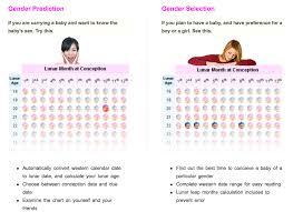 Chinese Gender Predictor Chart For Twins Bedowntowndaytona Com