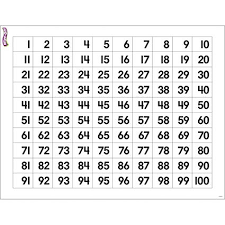 Image Of Number Chart 1 100