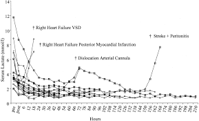 Reversal Of Cardiogenic Shock By Percutaneous Left Atrial To