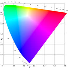Color Spectrum Chart Spectral Color Wikipedia