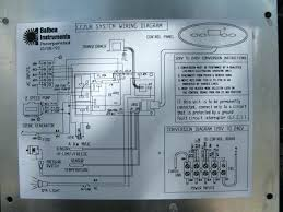 balboa spa info electrical schematic wiring diagram hot tub springs control panel spring replacement marquis