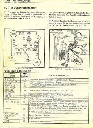 79 el camino fuse box wiring diagram for you • 79 el camino fuse box wiring diagrams rh 17 jennifer retzke de 1979 el camino fuse box 79 el camino fuse box
