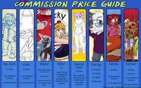 commission sheet commission price sheet closed by genolover on deviantart