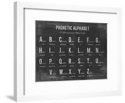 International phonetic alphabet (ipa) symbols used. Phonetic Alphabet Stretched Canvas Print The Vintage Collection Allposters Com