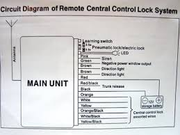 5 wire door lock actuator wiring 5 image wiring universal power door lock wiring diagram the wiring on 5 wire door lock actuator wiring