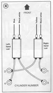 dyna ignition setup bull gl information questions image